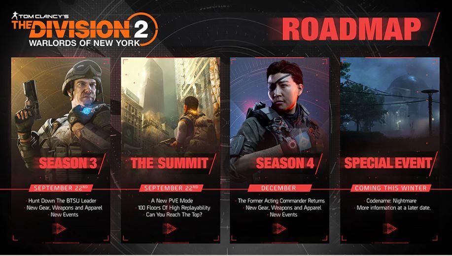 division 2 roadmpa
